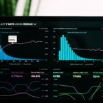 Importance of A data analyst