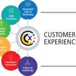 The Keys To A Successful B2B Customer Experience